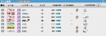 1)Hello☆Rain突発大会(IS18H)2013_12_6(金).jpg