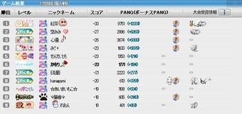 3)Hello☆Rain突発大会(PW18H)2013_12_11(水).jpg