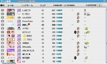4)エリカ鯖交流突発SSC大会2013_12_15(日).jpg