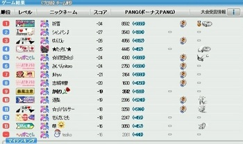 8)Hello☆Rain突発大会チーム戦(IC)=2013_02_02(土).jpg